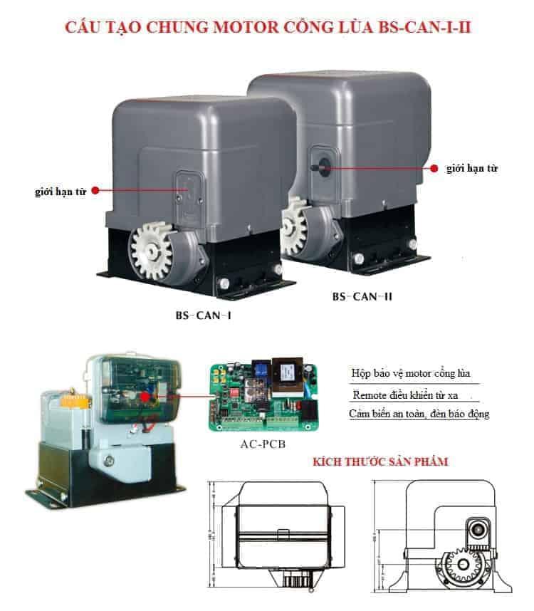 Cấu tạo motor cổng trượt tự động BS-CAN-AC I, II