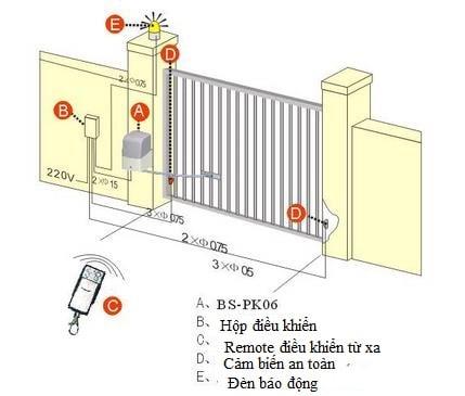 Sơ đồ lắp đặt motor cổng mở cánh BS-PK06