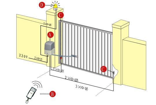 Sơ đồ lắp đặt motor cổng mở cánh BS-PK09