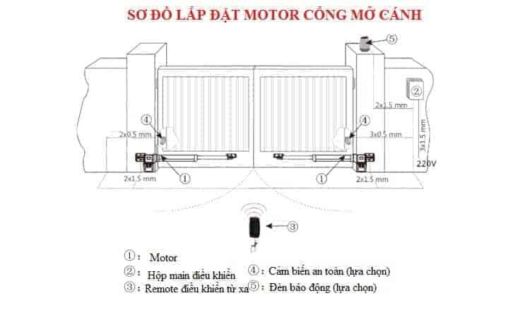 Sơ đồ lắp đặt motor cổng mở cánh BS-PK03