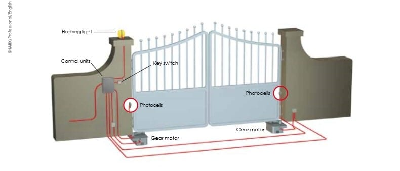 Hướng dẫn lắp đặt motor cổng âm sàn