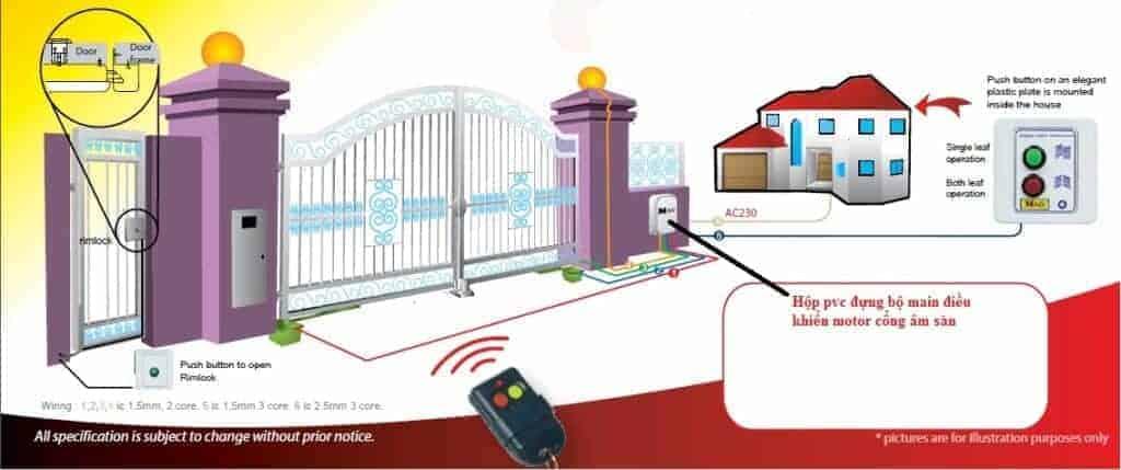 bộ thiết bị điều khiển mở cổng tự động bằng động cơ âm sàn