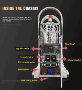 cấu tạo bên trong cổng xếp inox tự động