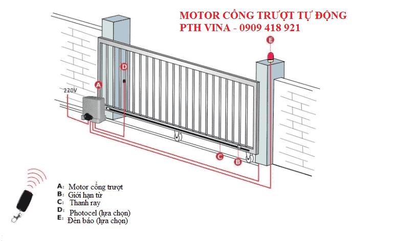 mô hình lắp đặt cổng trượt tự động