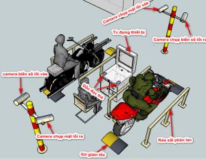 Hình ảnh: Cấu tạo thiết bị máy giữ xe thông minh