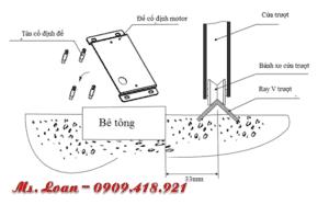 Hình ảnh: cách xác định vị trí đặt motor và thanh ray